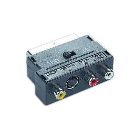 Cablexpert Scart male - S-Video/3x RCA female (CCV-4415)